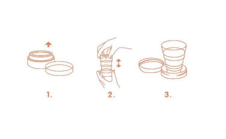 Cơ chế xoay để tạo thành cái cốc, hoặc khi không sử dụng thì xoay xếp gọn lại như 1 chi